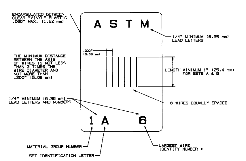 Wire Type IQI Design