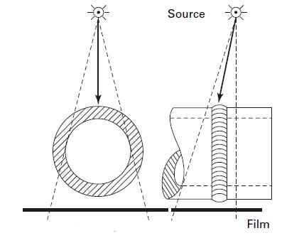 DWDI Elliptical technique