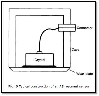 Components of an AE sensor