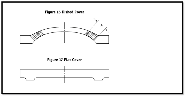 Figure 16 & 17