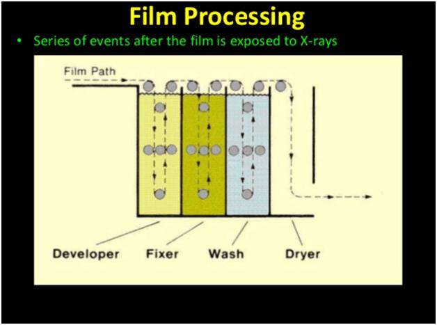 typical film processing setup