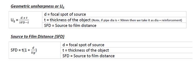 Formula to calculate SFD